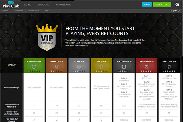 Play Club Casino Canada VIP