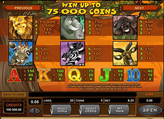 Mega Moolah Payout table info card