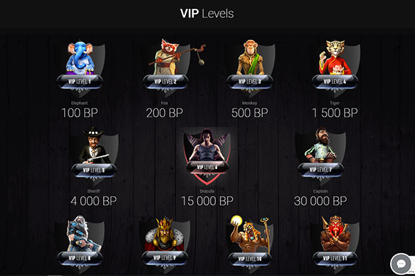 CAsinoChan VIP levels
